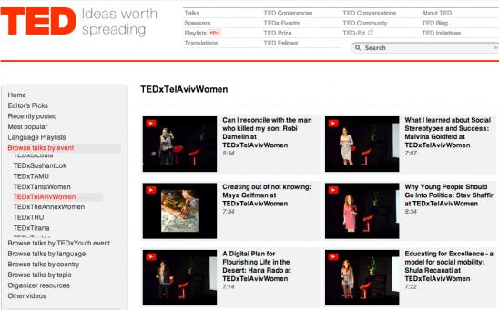 TEDxTElAvivWomen - TED.com,  Maya Elhalal Levavi